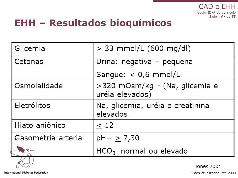 EHH – Resultados bioquímicos