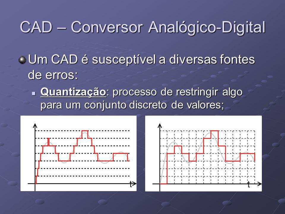CAD – Conversor Analógico-Digital