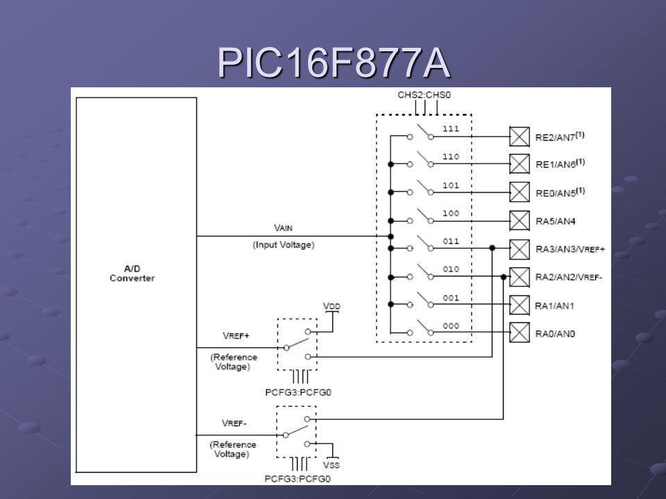 PIC16F877A