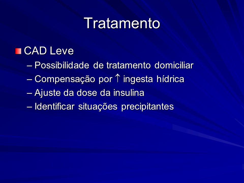 Tratamento CAD Leve Possibilidade de tratamento domiciliar