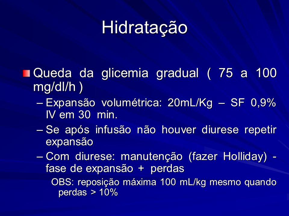 Hidratação Queda da glicemia gradual ( 75 a 100 mg/dl/h )