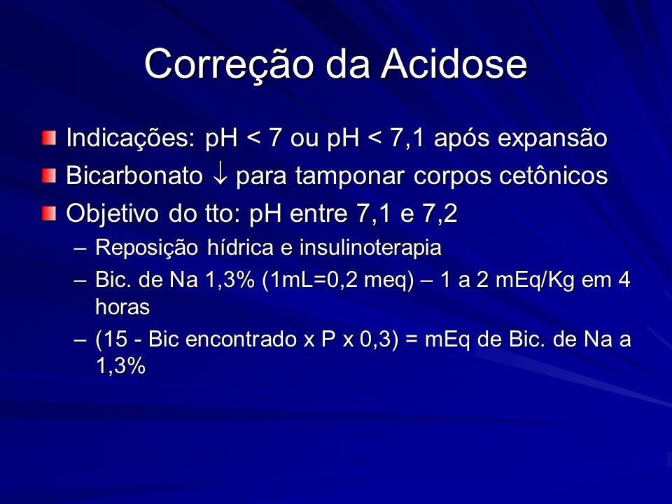 Correção da Acidose Indicações: pH < 7 ou pH < 7,1 após expansão