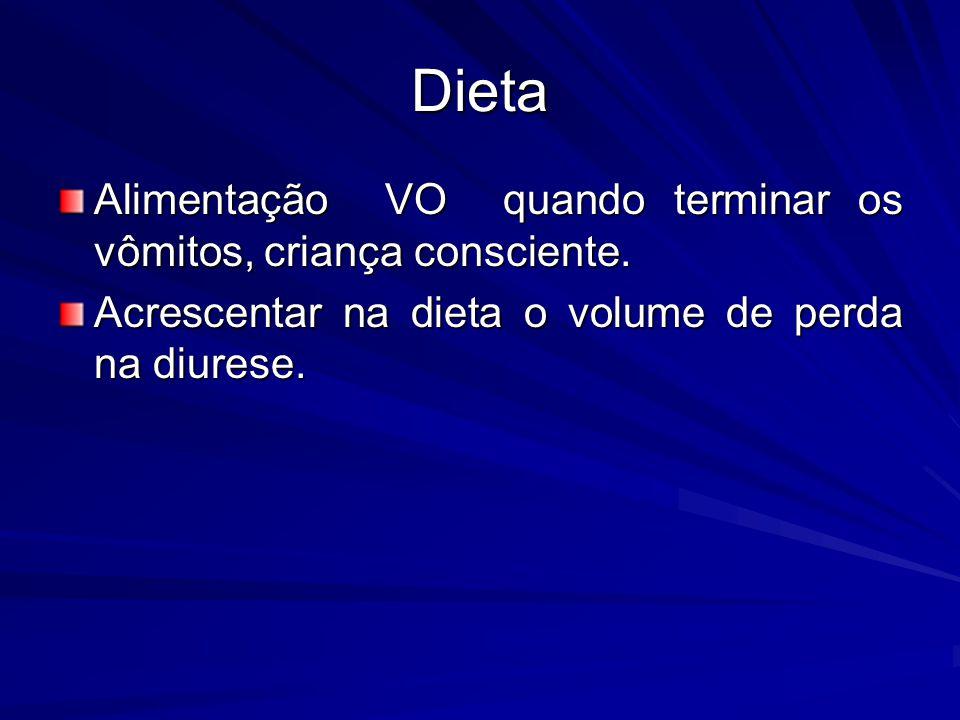 Dieta Alimentação VO quando terminar os vômitos, criança consciente.