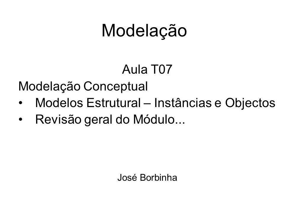 Modelação Aula T07 Modelação Conceptual