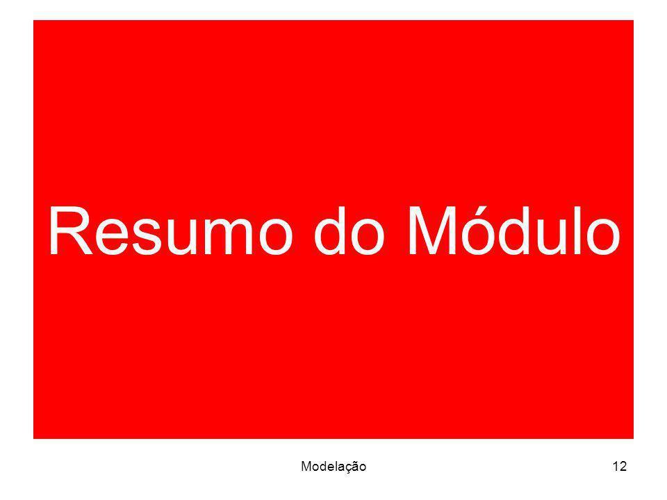Resumo do Módulo Modelação