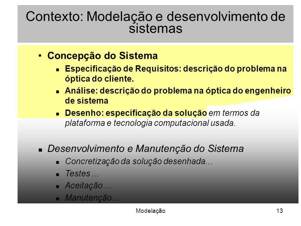 Contexto: Modelação e desenvolvimento de sistemas