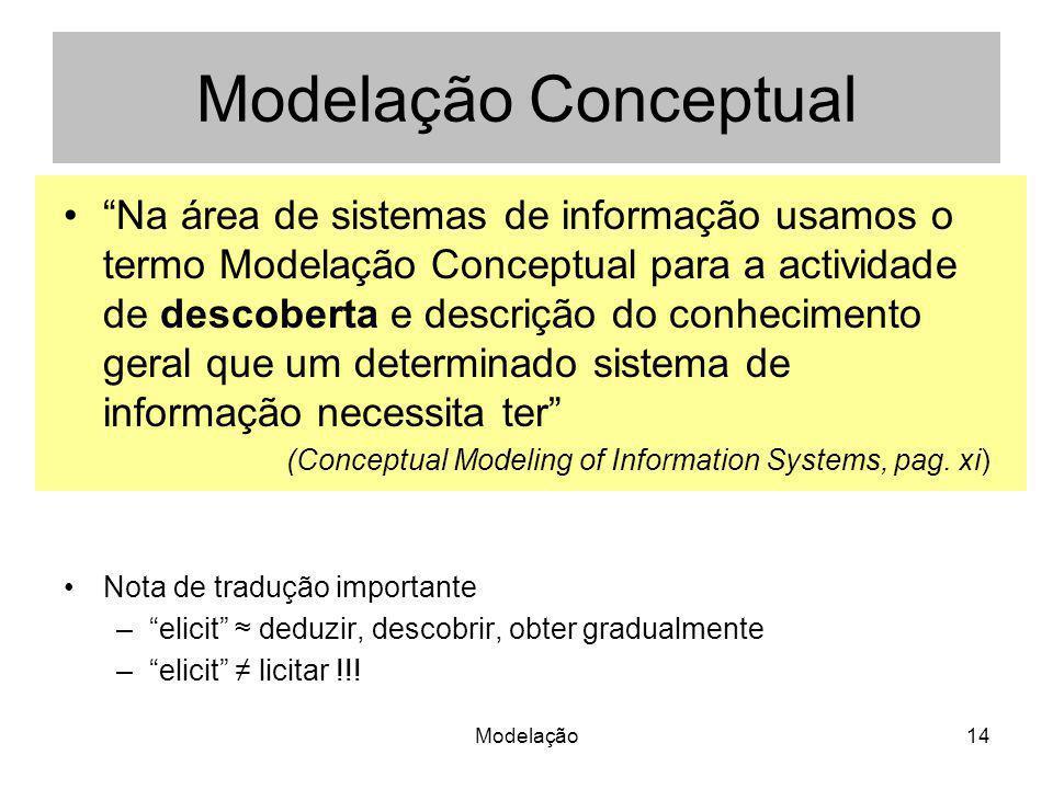 Modelação Conceptual