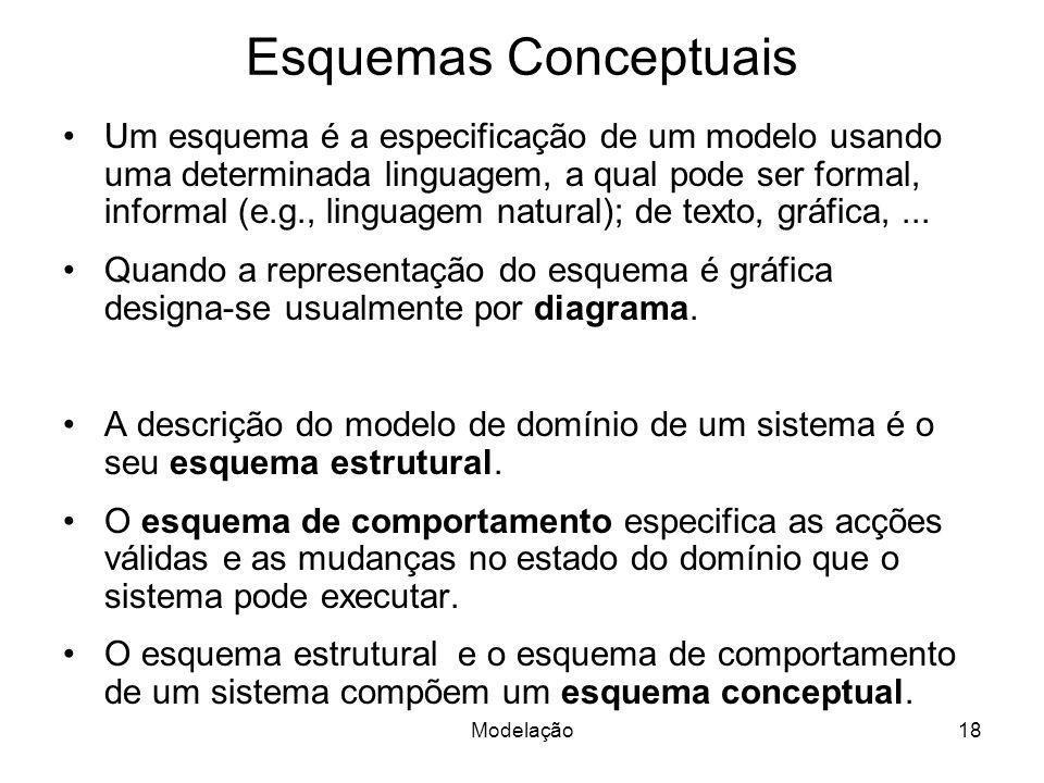 Esquemas Conceptuais