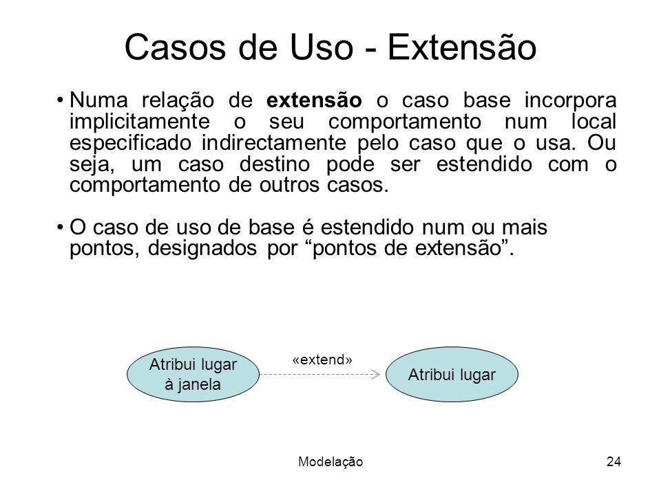 Casos de Uso - Extensão