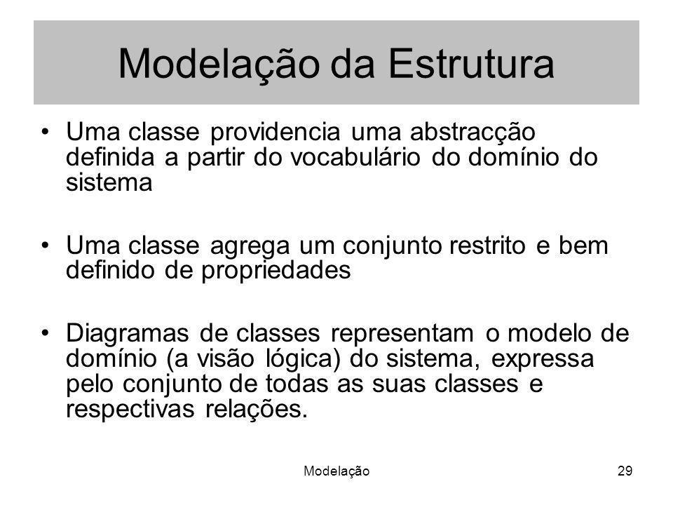Modelação da Estrutura