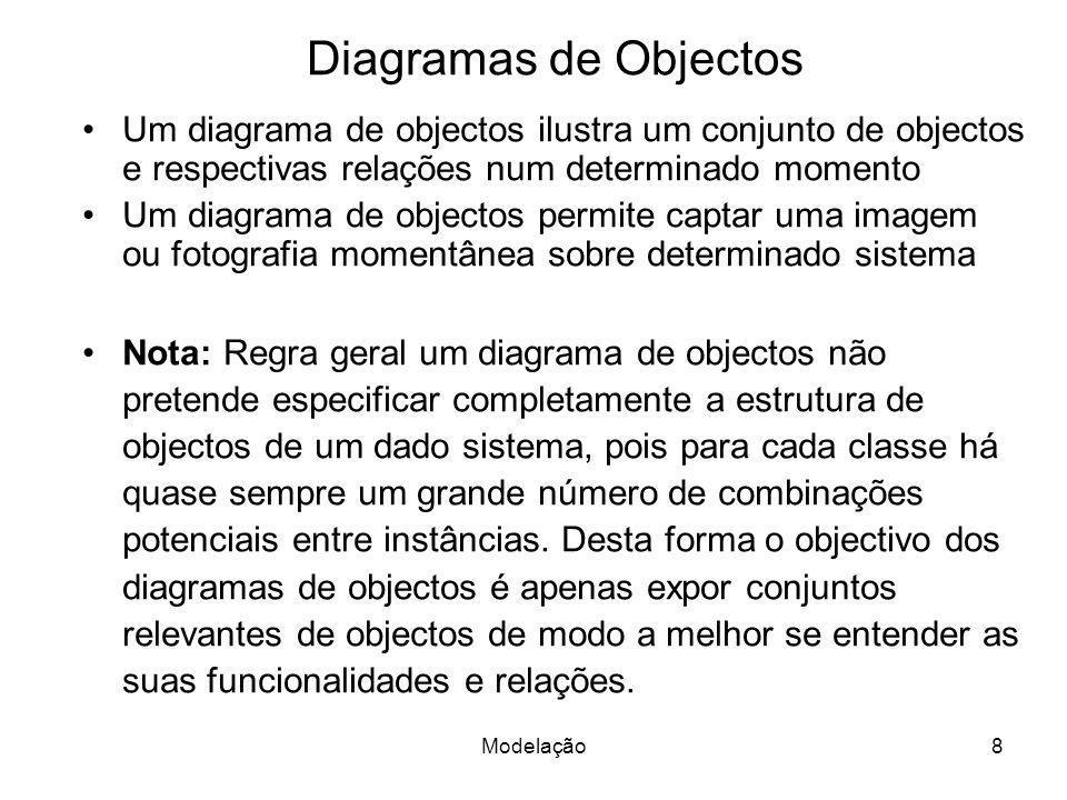 Diagramas de Objectos Um diagrama de objectos ilustra um conjunto de objectos e respectivas relações num determinado momento.