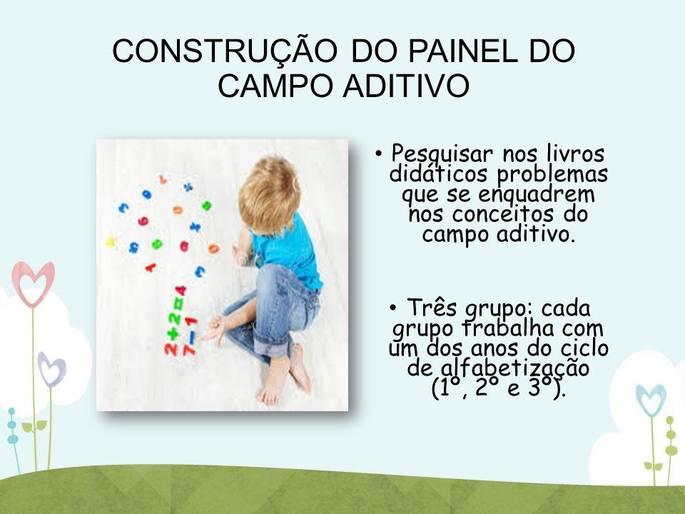 CONSTRUÇÃO DO PAINEL DO CAMPO ADITIVO