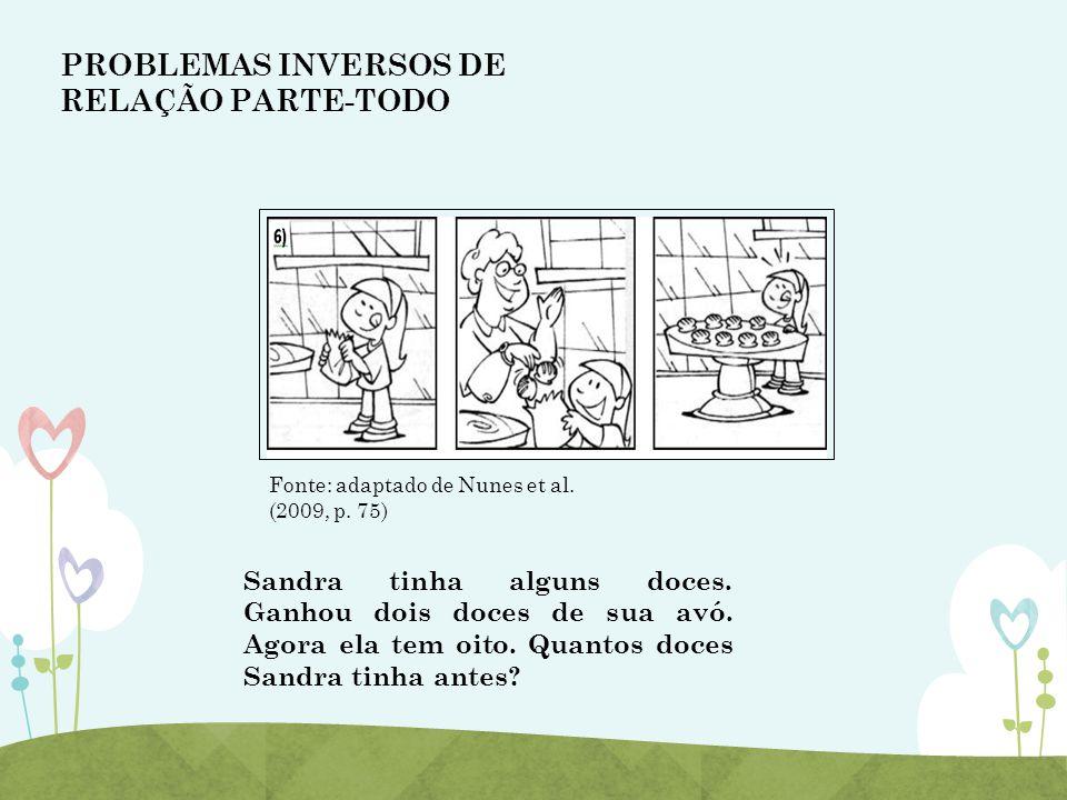 PROBLEMAS INVERSOS DE RELAÇÃO PARTE-TODO