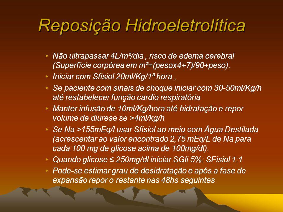 Reposição Hidroeletrolítica