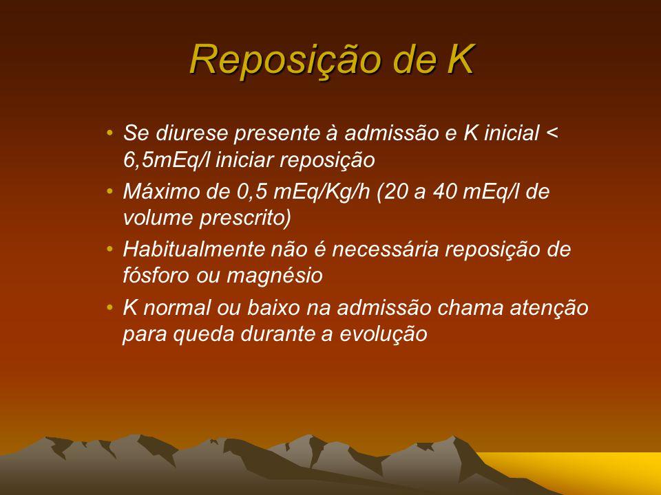 Reposição de K Se diurese presente à admissão e K inicial < 6,5mEq/l iniciar reposição. Máximo de 0,5 mEq/Kg/h (20 a 40 mEq/l de volume prescrito)