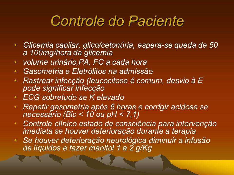 Controle do Paciente Glicemia capilar, glico/cetonúria, espera-se queda de 50 a 100mg/hora da glicemia.