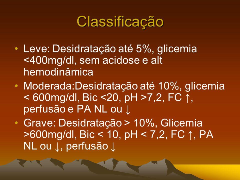 Classificação Leve: Desidratação até 5%, glicemia <400mg/dl, sem acidose e alt hemodinâmica.