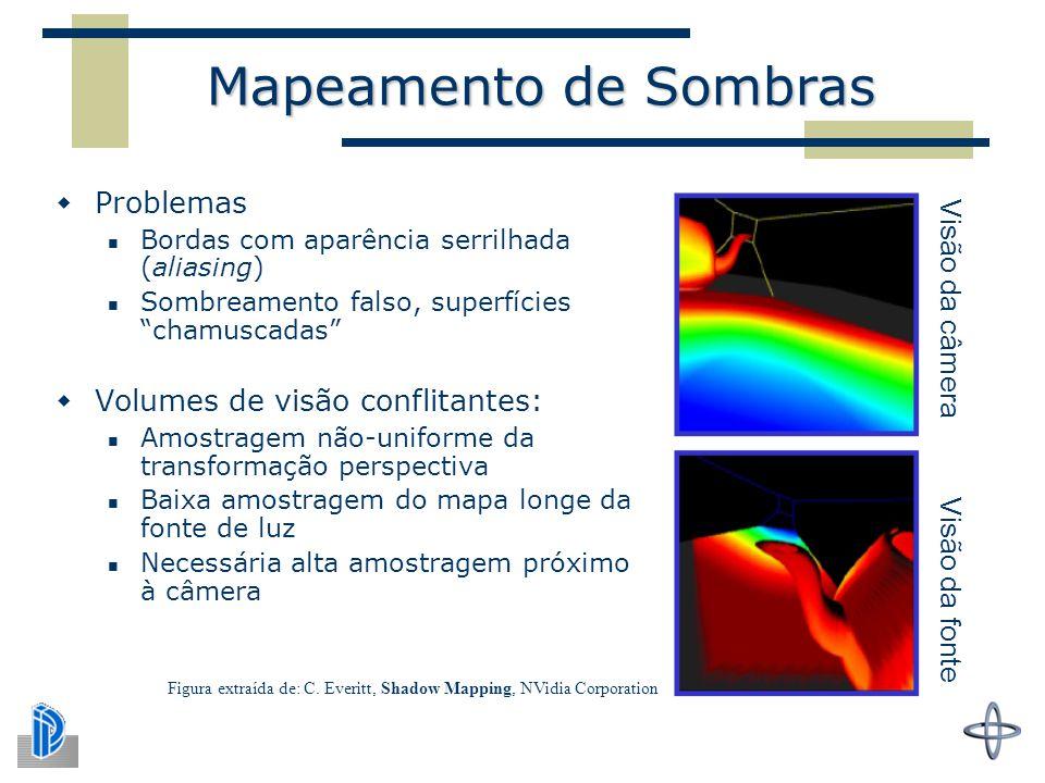 Mapeamento de Sombras Problemas Visão da câmera Visão da fonte