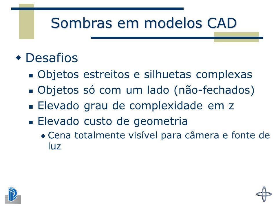 Sombras em modelos CAD Desafios