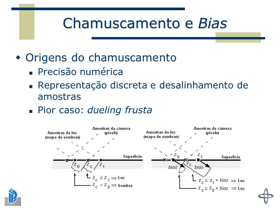 Chamuscamento e Bias Origens do chamuscamento Precisão numérica