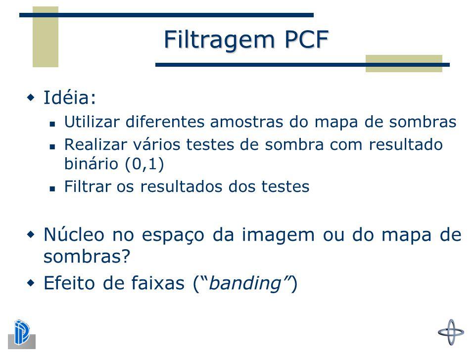 Filtragem PCF Idéia: Núcleo no espaço da imagem ou do mapa de sombras