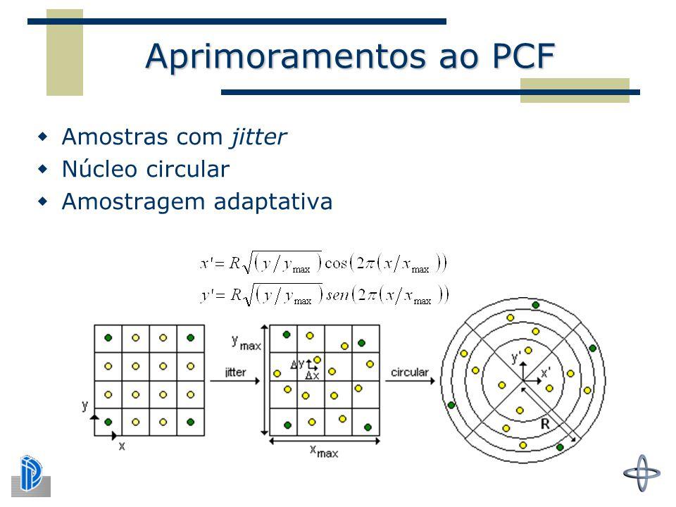 Aprimoramentos ao PCF Amostras com jitter Núcleo circular