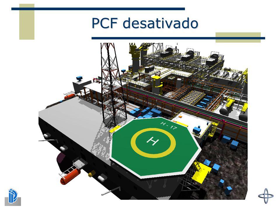 PCF desativado
