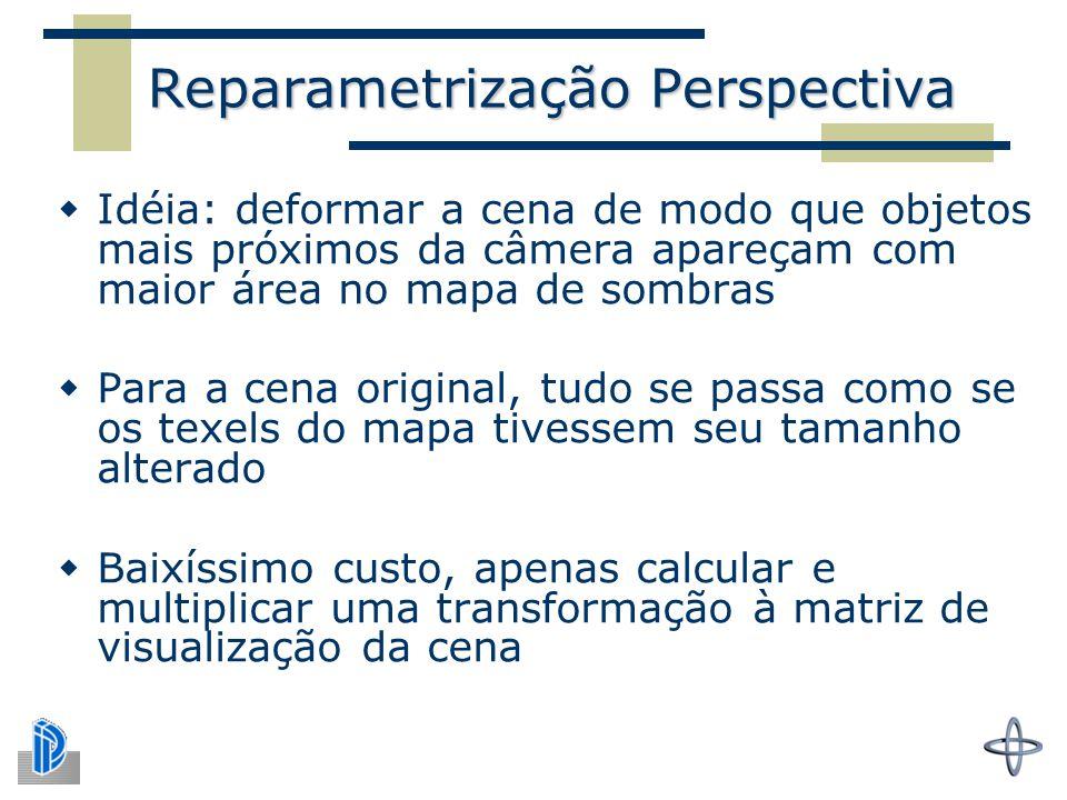 Reparametrização Perspectiva