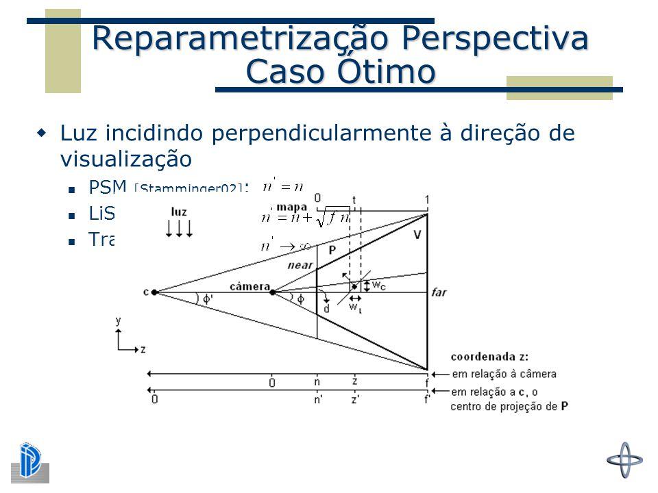 Reparametrização Perspectiva Caso Ótimo