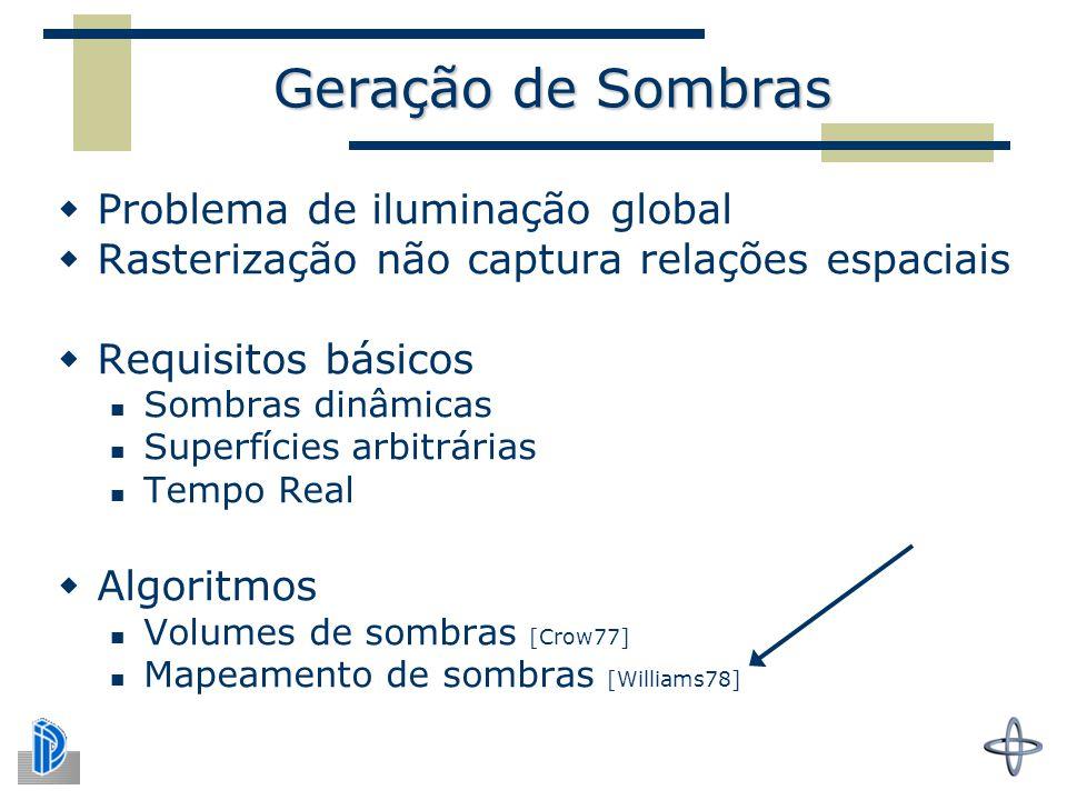 Geração de Sombras Problema de iluminação global