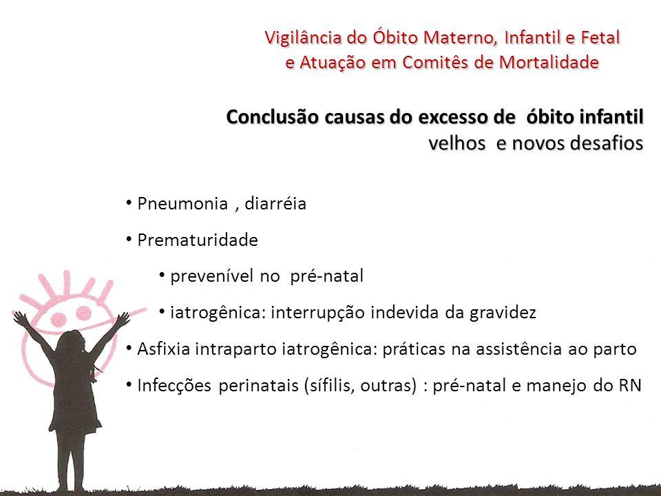 Conclusão causas do excesso de óbito infantil velhos e novos desafios
