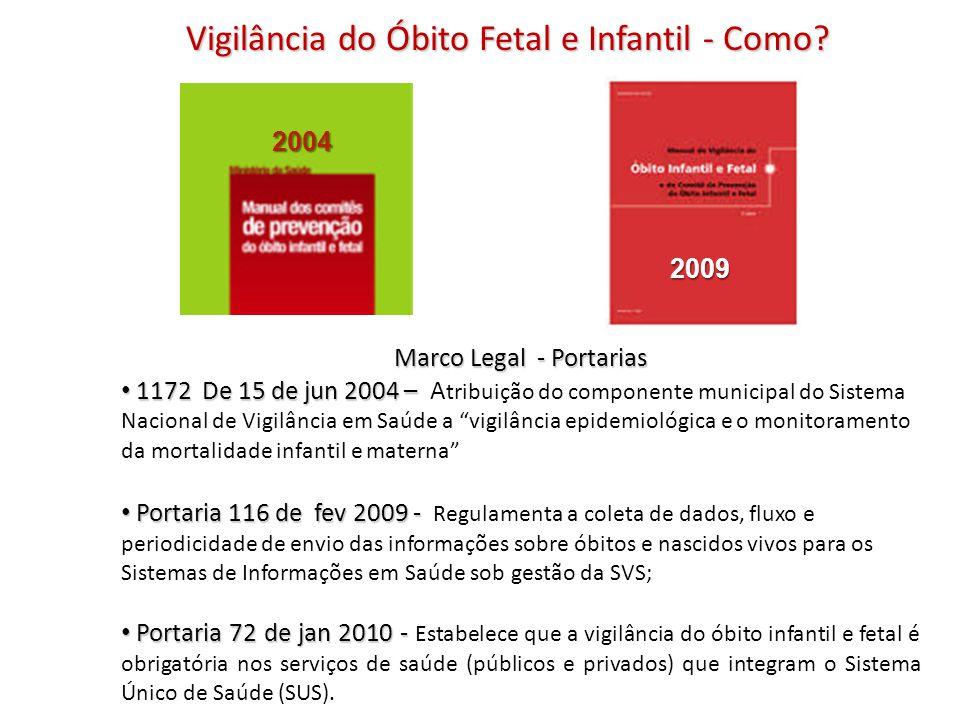Vigilância do Óbito Fetal e Infantil - Como