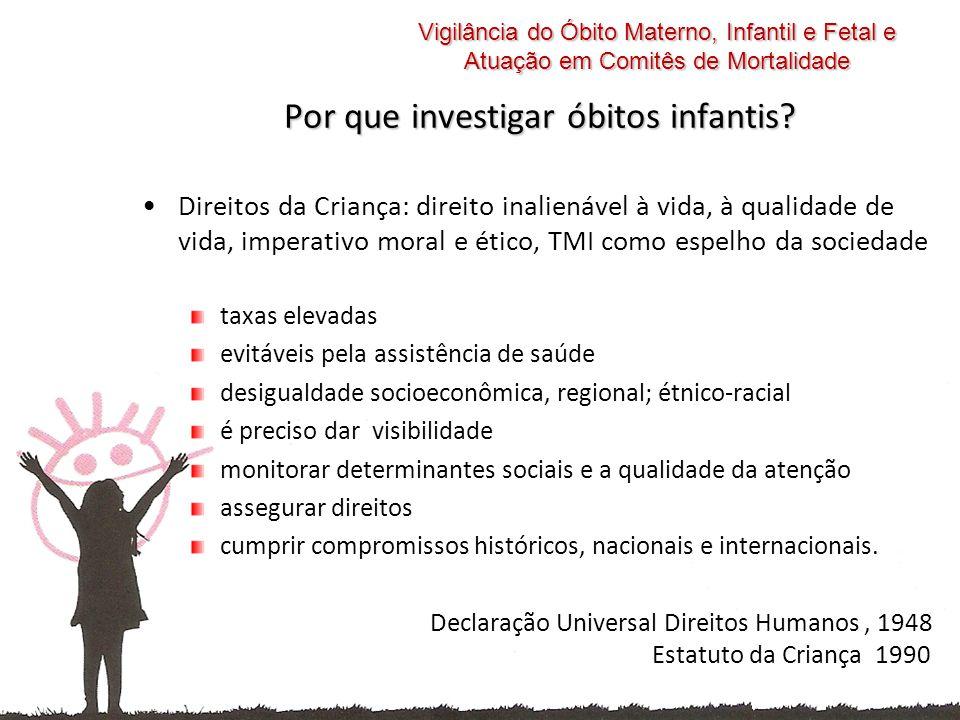Por que investigar óbitos infantis