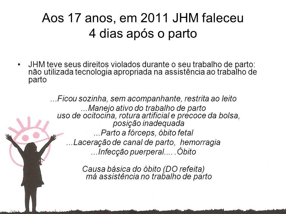 Aos 17 anos, em 2011 JHM faleceu 4 dias após o parto