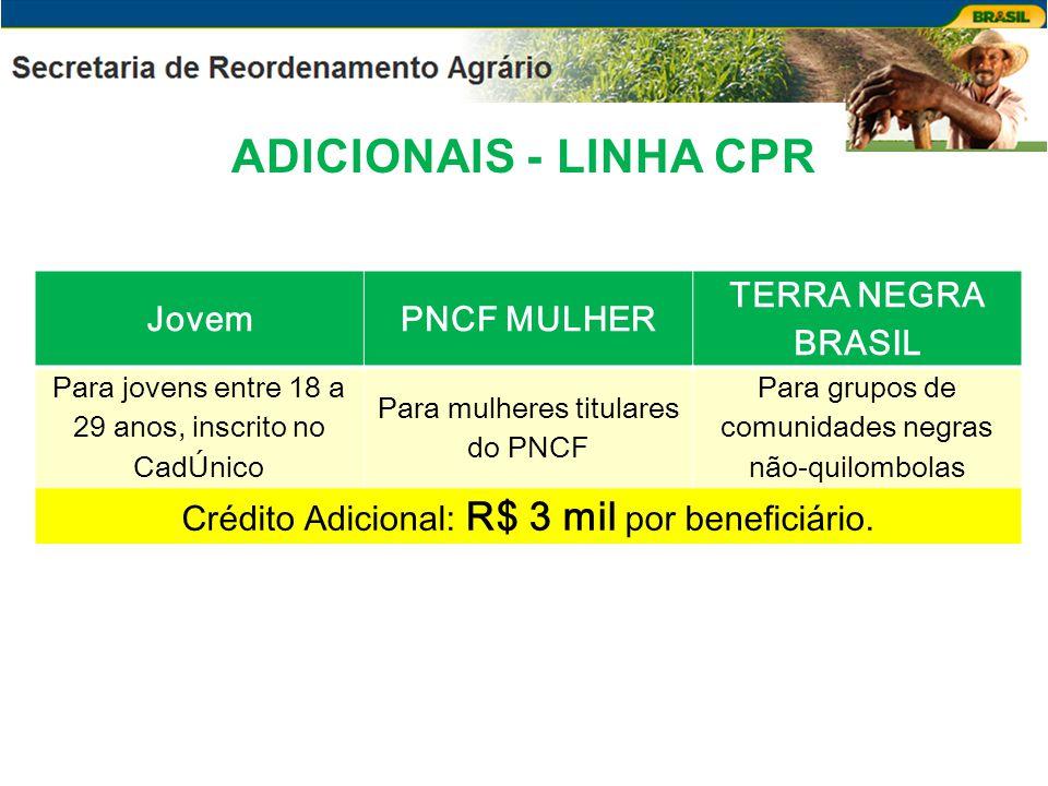 ADICIONAIS - LINHA CPR Jovem PNCF MULHER TERRA NEGRA BRASIL