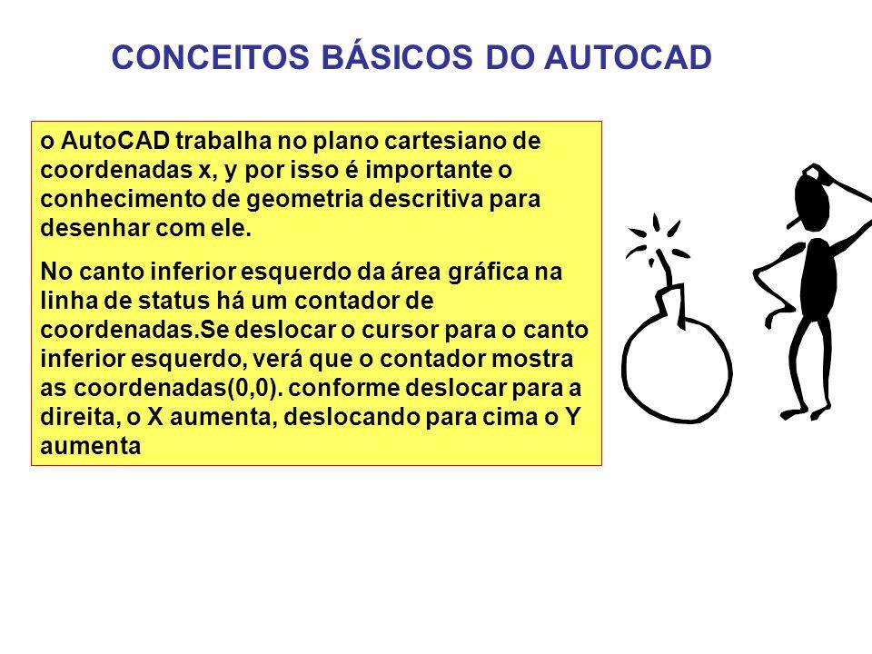 CONCEITOS BÁSICOS DO AUTOCAD