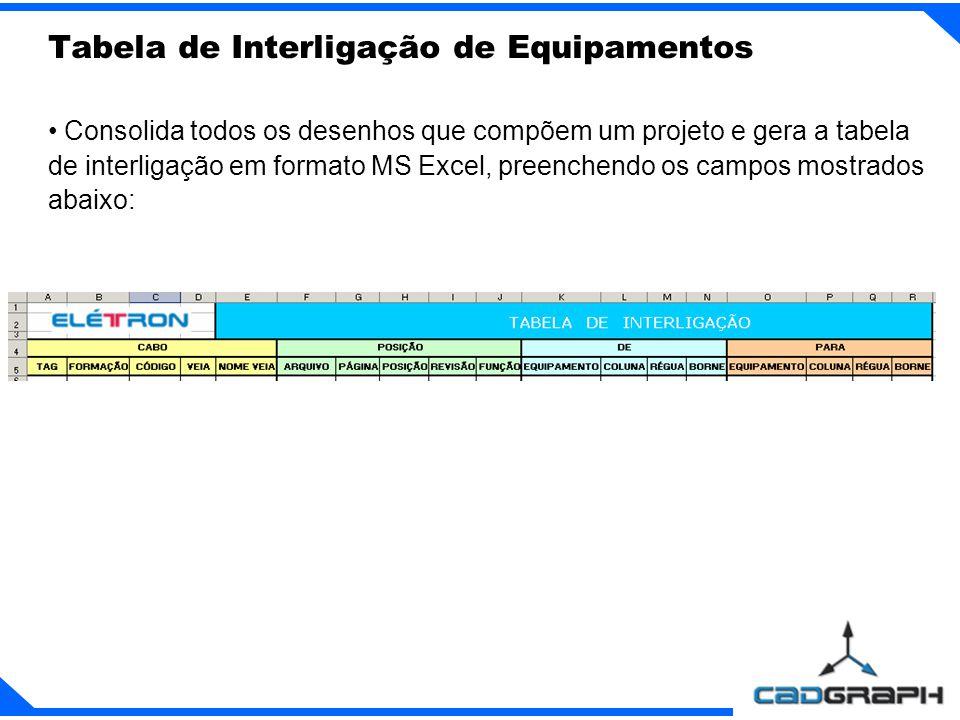 Tabela de Interligação de Equipamentos