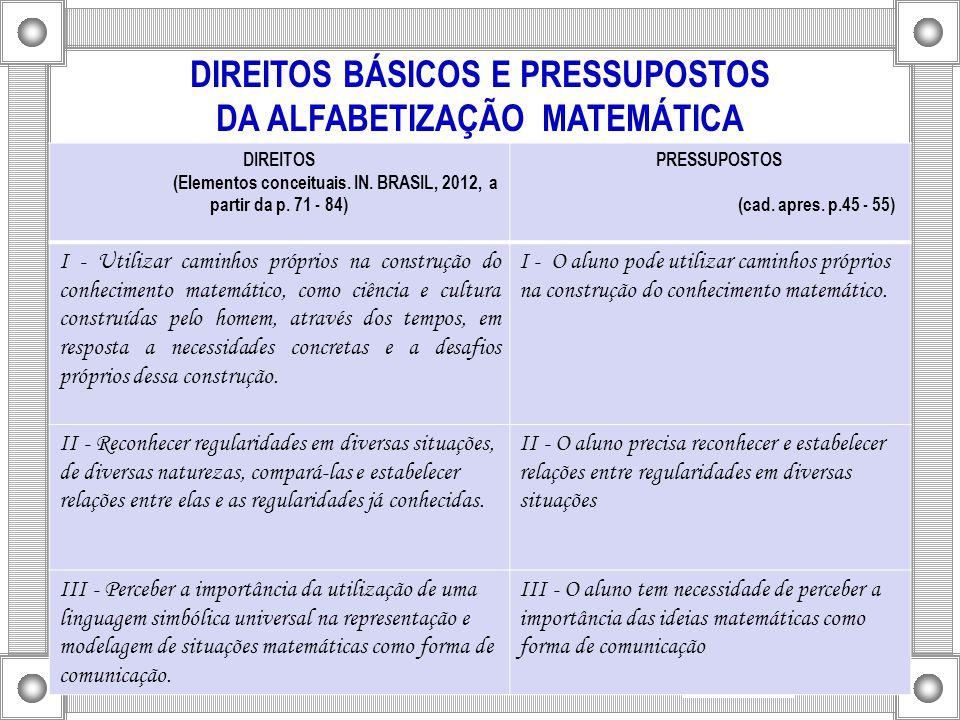 DIREITOS BÁSICOS E PRESSUPOSTOS DA ALFABETIZAÇÃO MATEMÁTICA