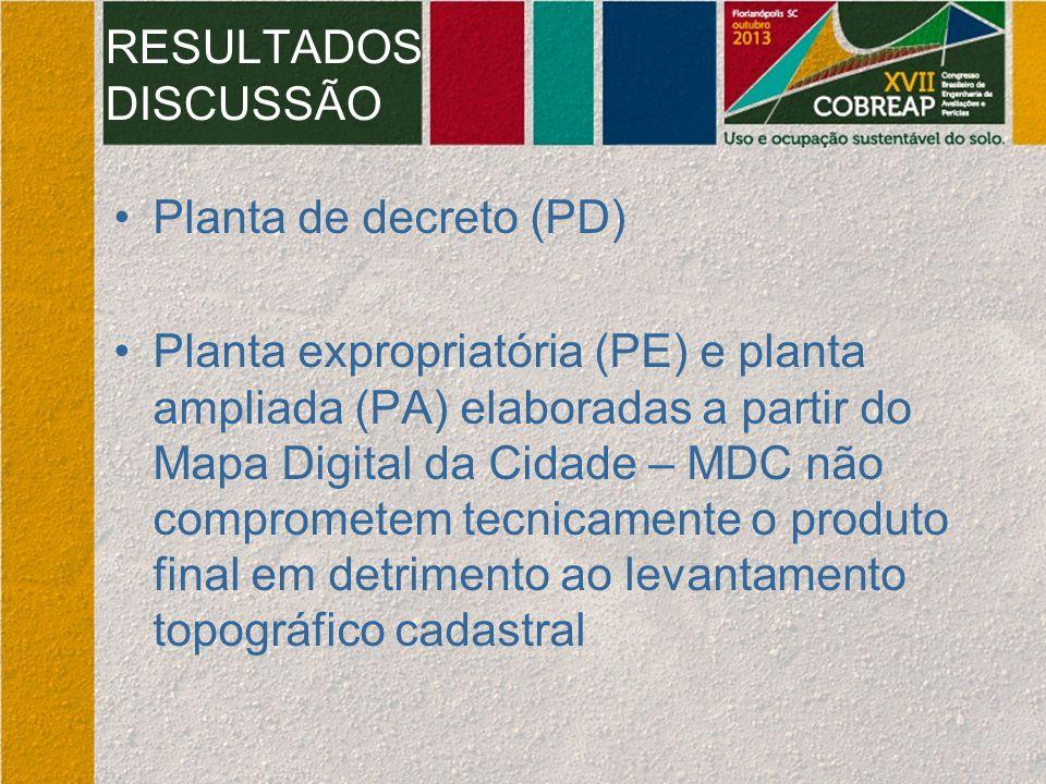 RESULTADOS DISCUSSÃO Planta de decreto (PD)