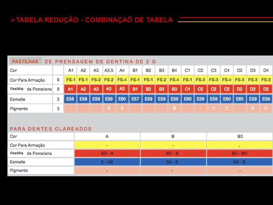TABELA REDUÇÃO - COMBINAÇAÕ DE TABELA