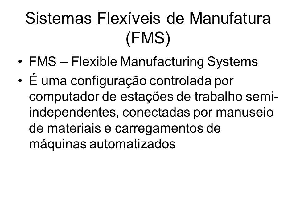 Sistemas Flexíveis de Manufatura (FMS)