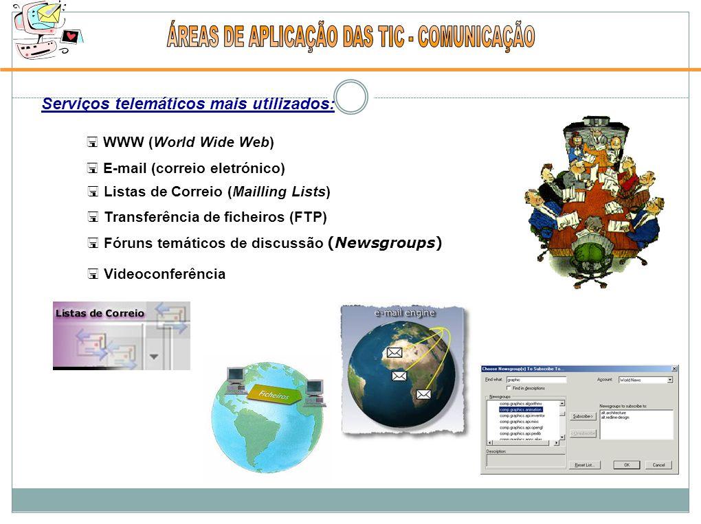 ÁREAS DE APLICAÇÃO DAS TIC - COMUNICAÇÃO