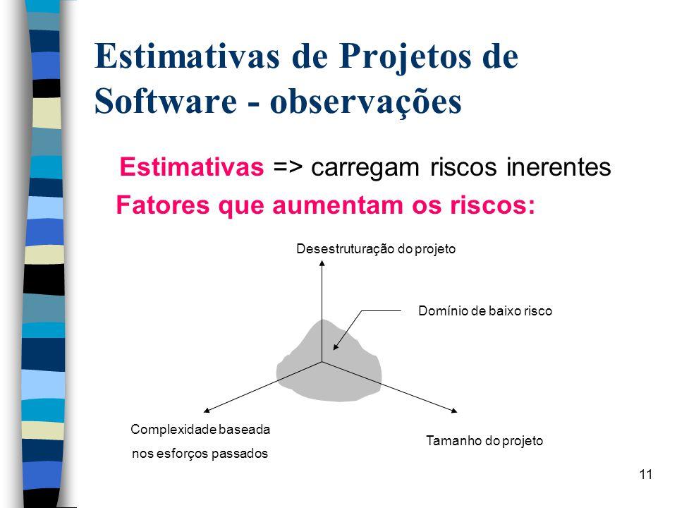 Estimativas de Projetos de Software - observações