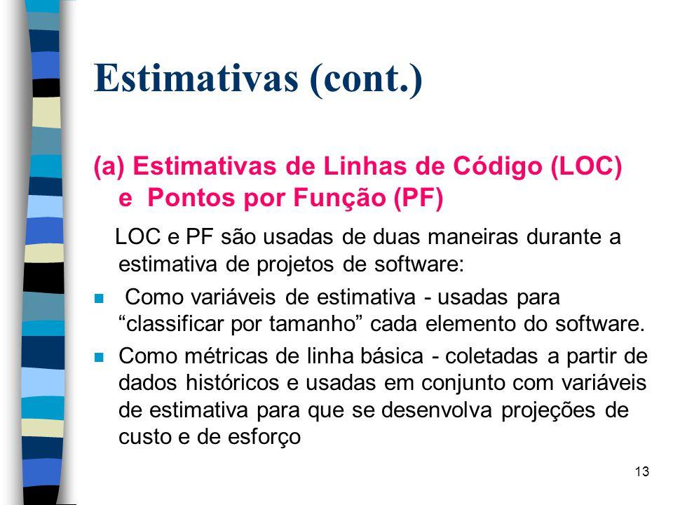 Estimativas (cont.) (a) Estimativas de Linhas de Código (LOC) e Pontos por Função (PF)