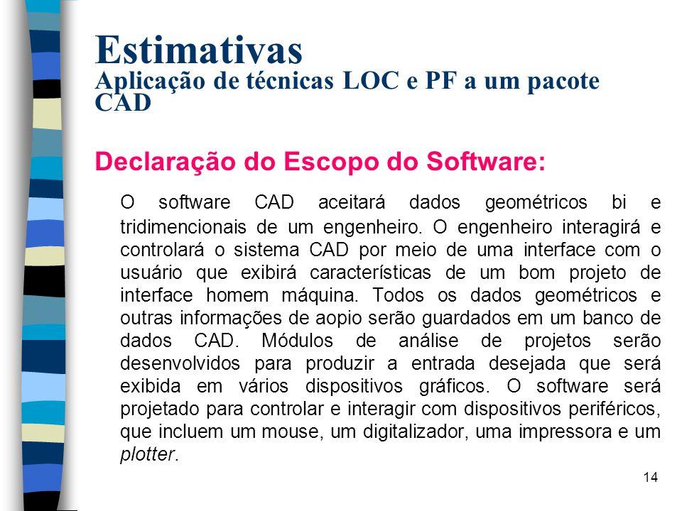 Estimativas Aplicação de técnicas LOC e PF a um pacote CAD