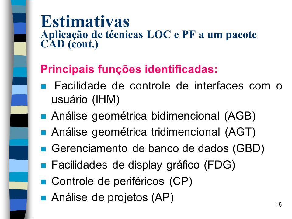 Estimativas Aplicação de técnicas LOC e PF a um pacote CAD (cont.)