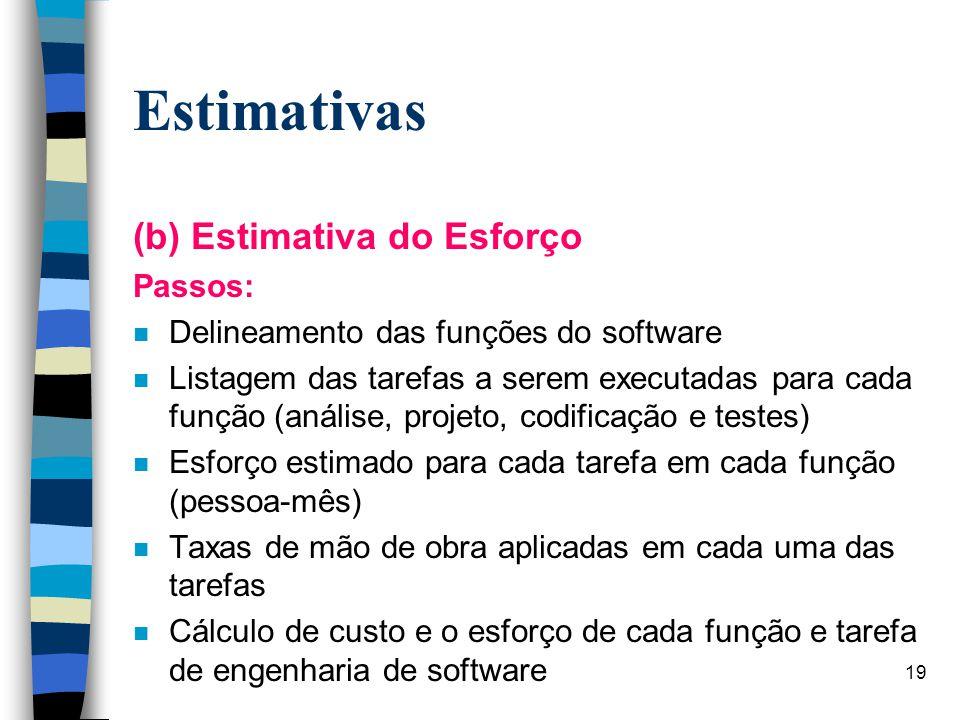 Estimativas (b) Estimativa do Esforço Passos:
