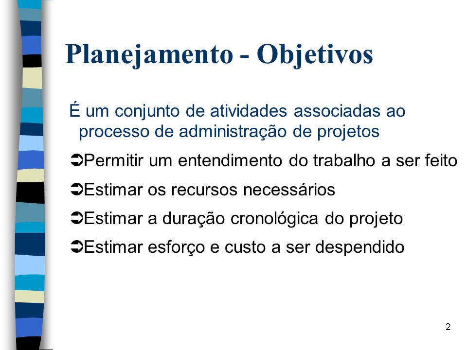 Planejamento - Objetivos