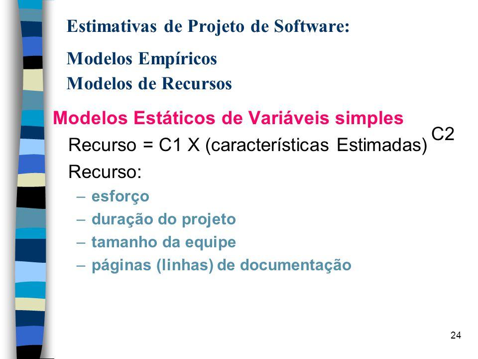 Modelos Estáticos de Variáveis simples