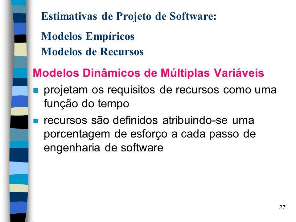 Estimativas de Projeto de Software: Modelos Empíricos Modelos de Recursos